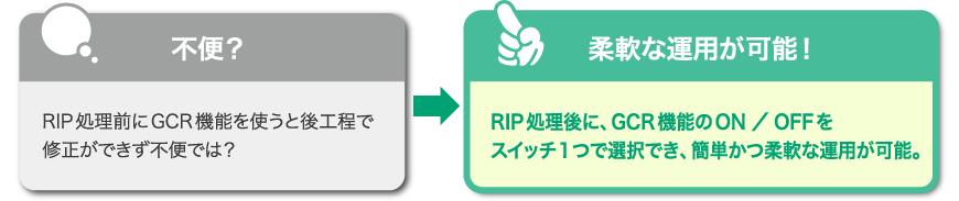 RIP処理の前後の差を表したイラストの画像