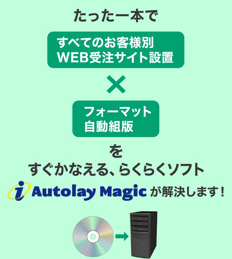 たった一本ですべてのお客様別WEB受注サイト設置Xフォーマット自動組版をすぐかなえる、らくらくソフトi Autolay Magicが解決します!