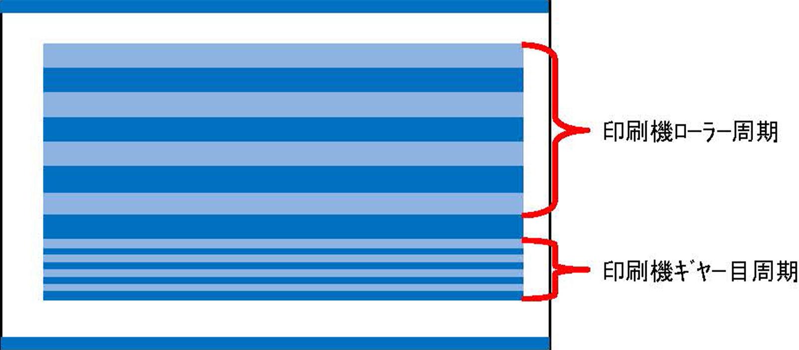 左右方向に等間隔で感光層が摩耗している画像