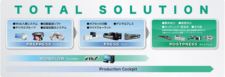 TOTAL SOLUTIONのイメージ画像